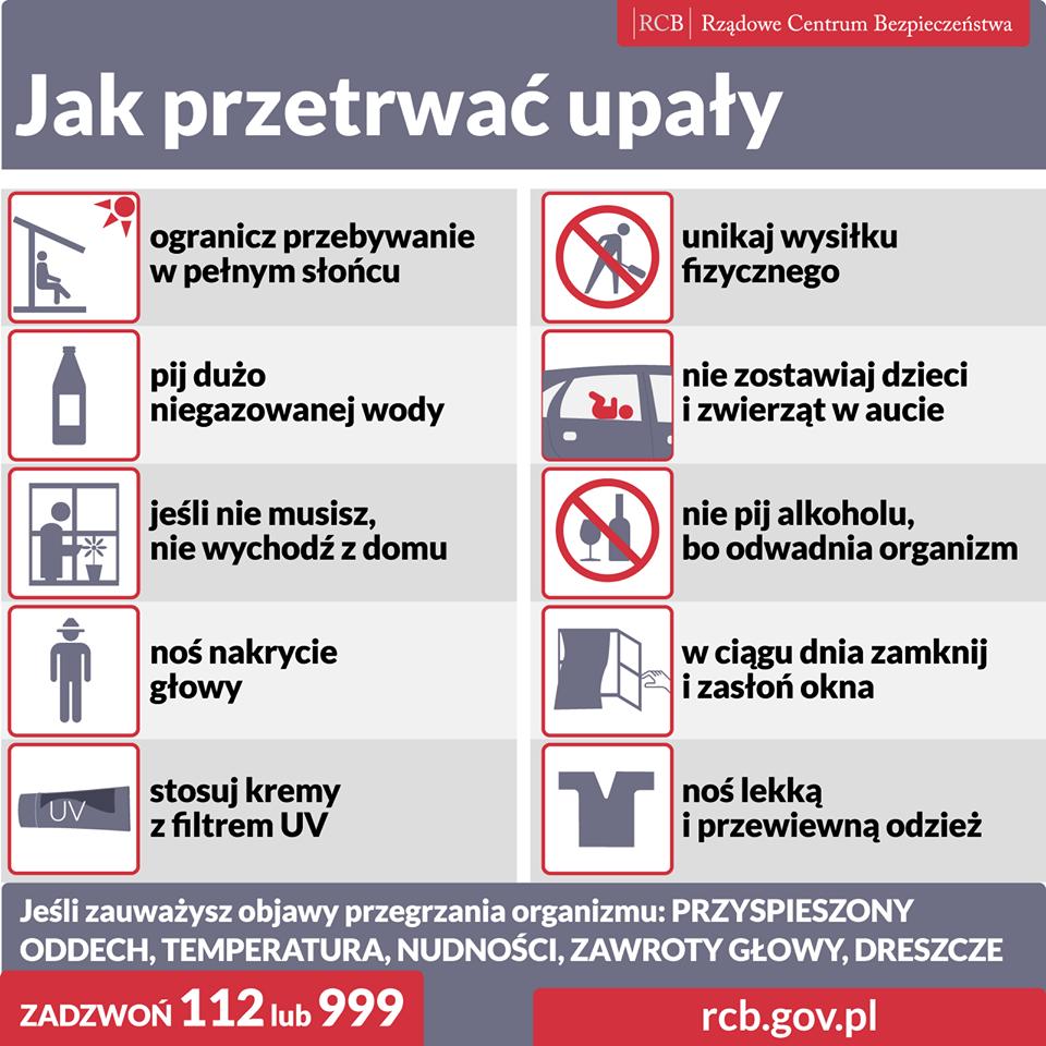 RCB-Upały.png