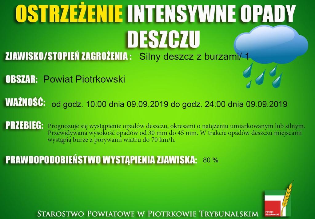 20190909-burza-1.jpeg