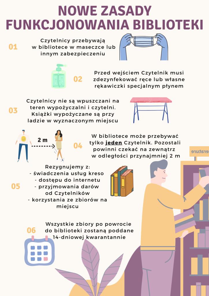Regulamin Koronawirus Plakat (1).png